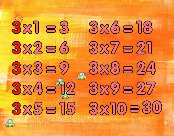 Dessin de la table de multiplication du 3 colorie par raphael le 22 de juin de 2016 - Table de multiplication par 3 ...