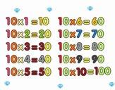 La table de multiplication du 10