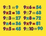 La table de multiplication du 9